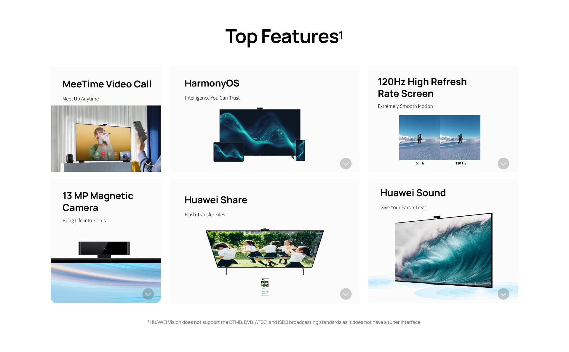 Huawei TV 2