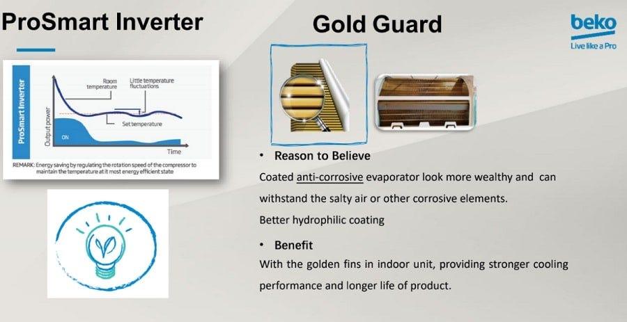 Beko 1.0HP Inverter Air Conditioner BSVOC 090