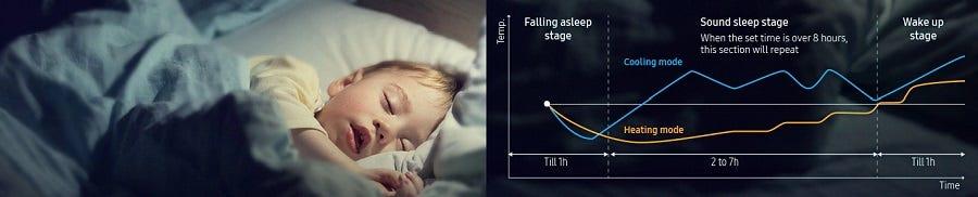 Samsung 1.0HP Wind-free Premium Plus Air Cond SAM-AR10TYEA